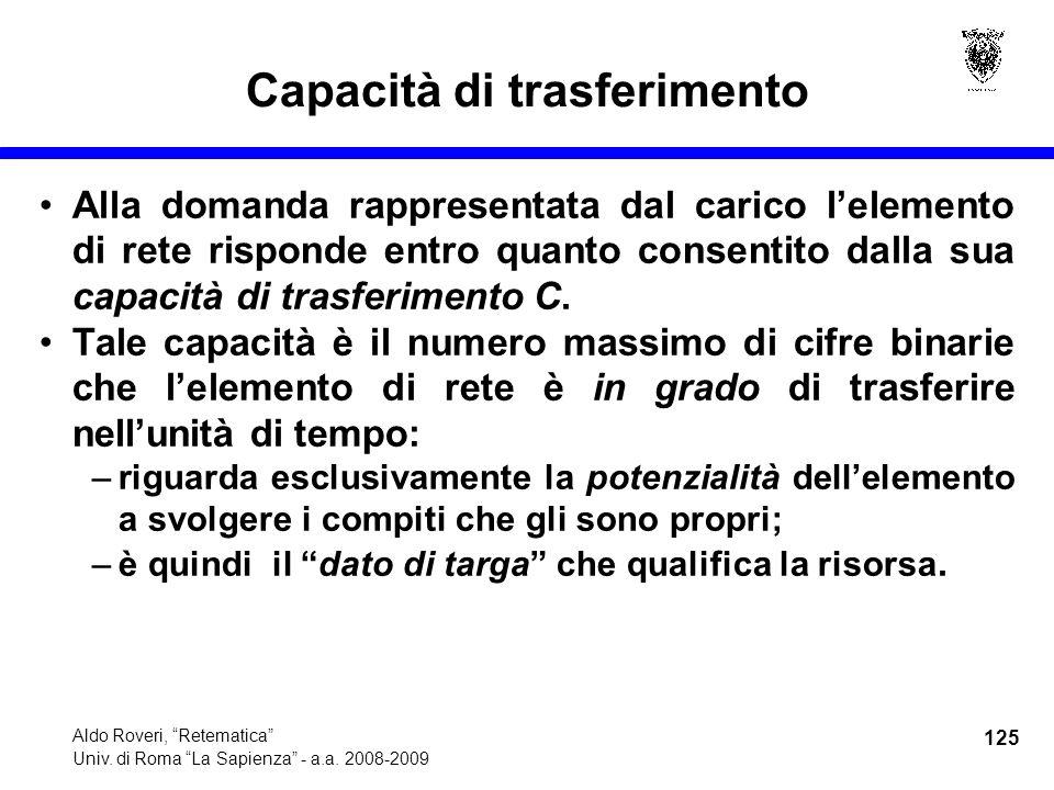 125 Aldo Roveri, Retematica Univ. di Roma La Sapienza - a.a.