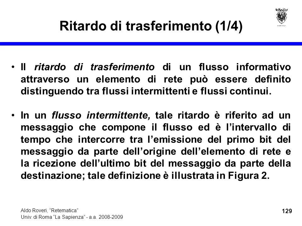 129 Aldo Roveri, Retematica Univ. di Roma La Sapienza - a.a.