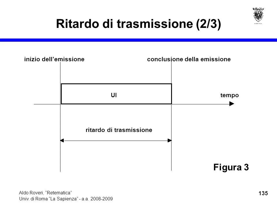 135 Aldo Roveri, Retematica Univ. di Roma La Sapienza - a.a.