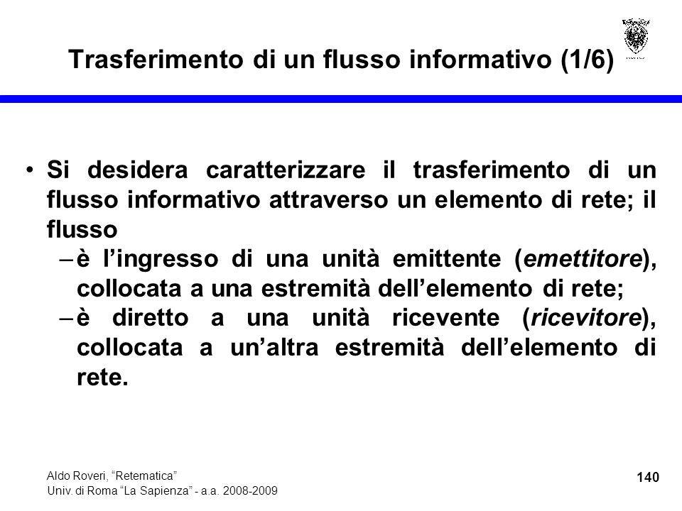 140 Aldo Roveri, Retematica Univ. di Roma La Sapienza - a.a.