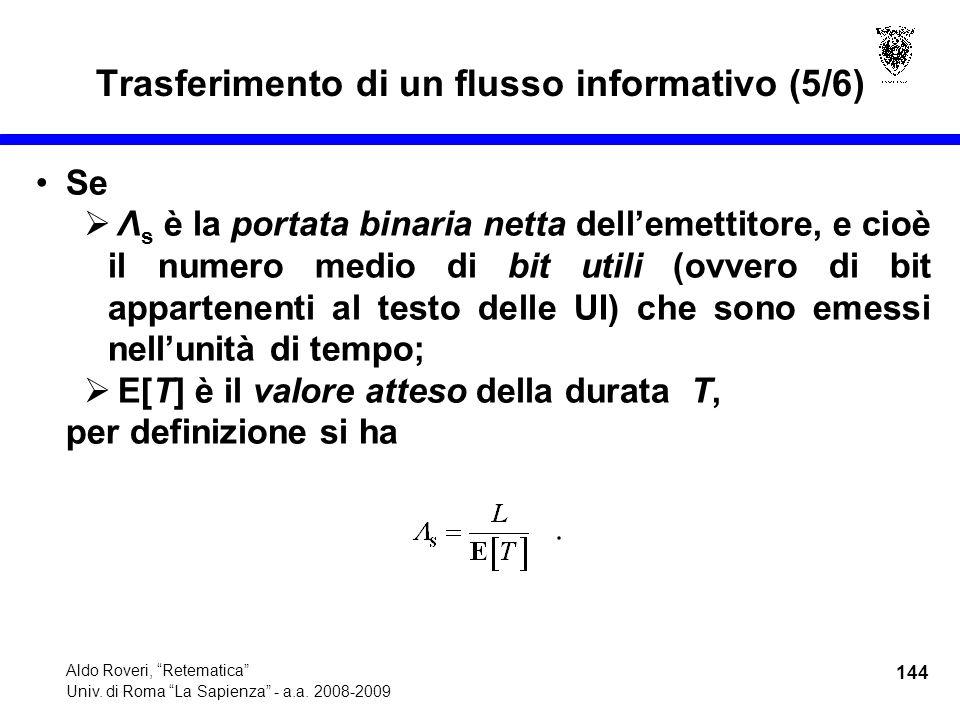144 Aldo Roveri, Retematica Univ. di Roma La Sapienza - a.a.
