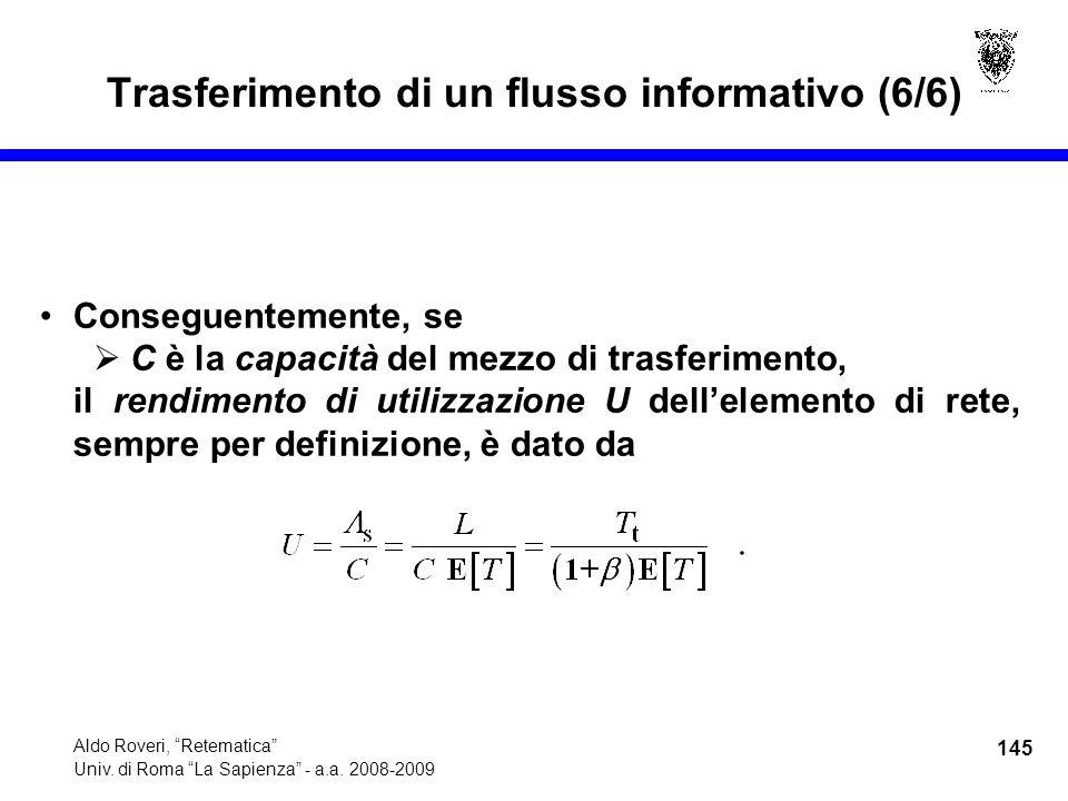 145 Aldo Roveri, Retematica Univ. di Roma La Sapienza - a.a.