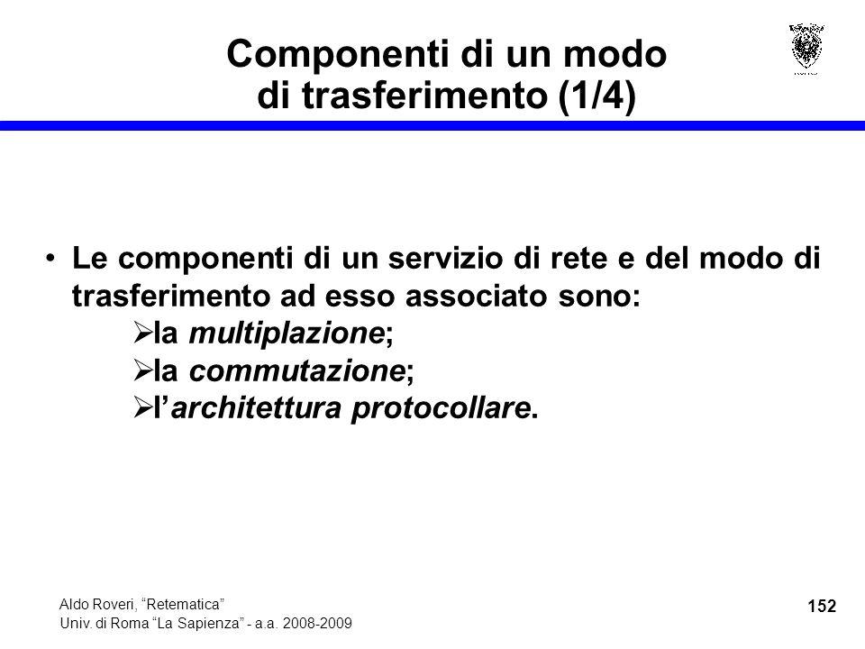 152 Aldo Roveri, Retematica Univ. di Roma La Sapienza - a.a.