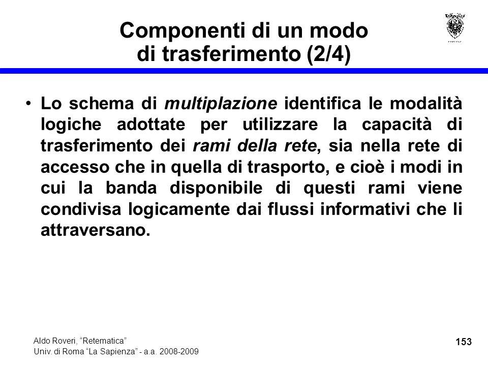 153 Aldo Roveri, Retematica Univ. di Roma La Sapienza - a.a.