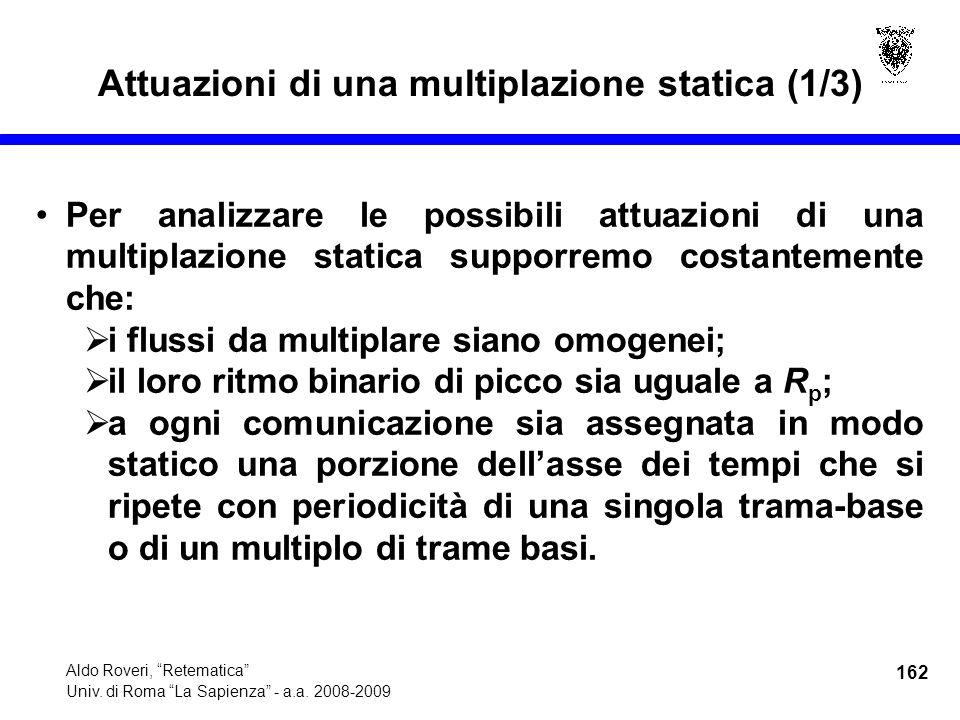 162 Aldo Roveri, Retematica Univ. di Roma La Sapienza - a.a.