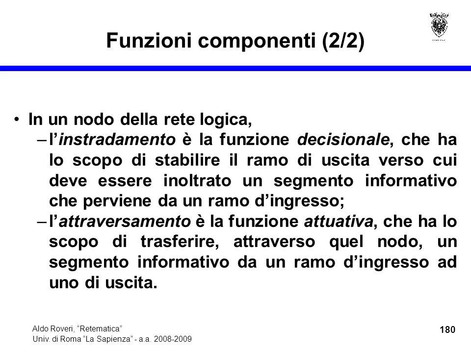 180 Aldo Roveri, Retematica Univ. di Roma La Sapienza - a.a.