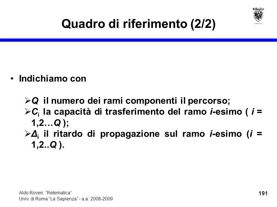 191 Aldo Roveri, Retematica Univ. di Roma La Sapienza - a.a.