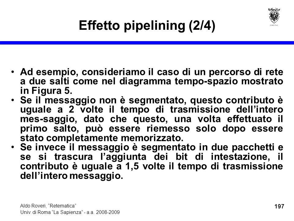197 Aldo Roveri, Retematica Univ. di Roma La Sapienza - a.a.