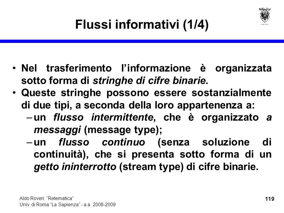 119 Aldo Roveri, Retematica Univ. di Roma La Sapienza - a.a.