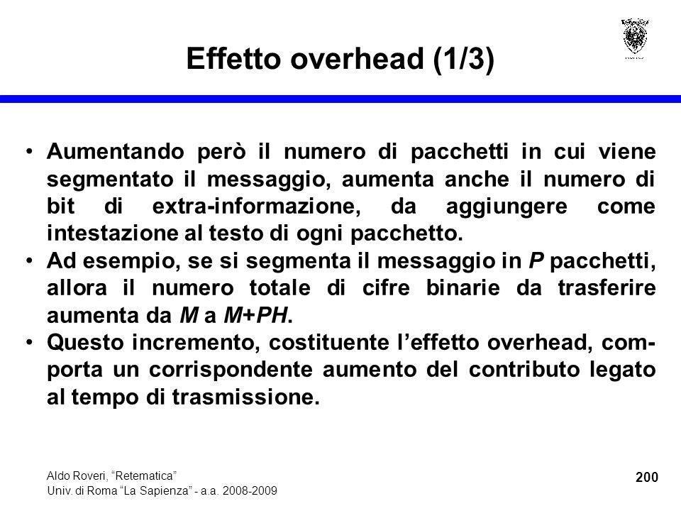 200 Aldo Roveri, Retematica Univ. di Roma La Sapienza - a.a.