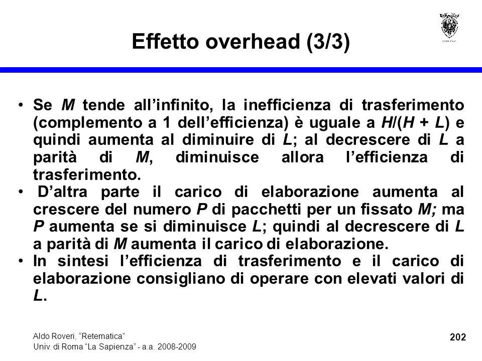 202 Aldo Roveri, Retematica Univ. di Roma La Sapienza - a.a.