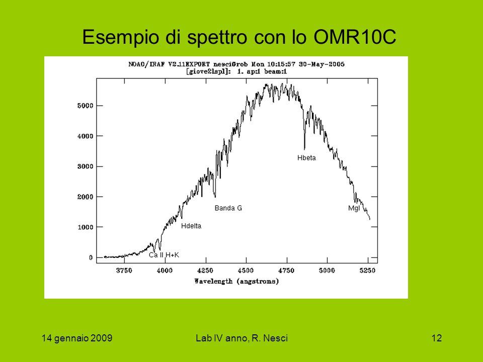 14 gennaio 2009Lab IV anno, R. Nesci12 Esempio di spettro con lo OMR10C