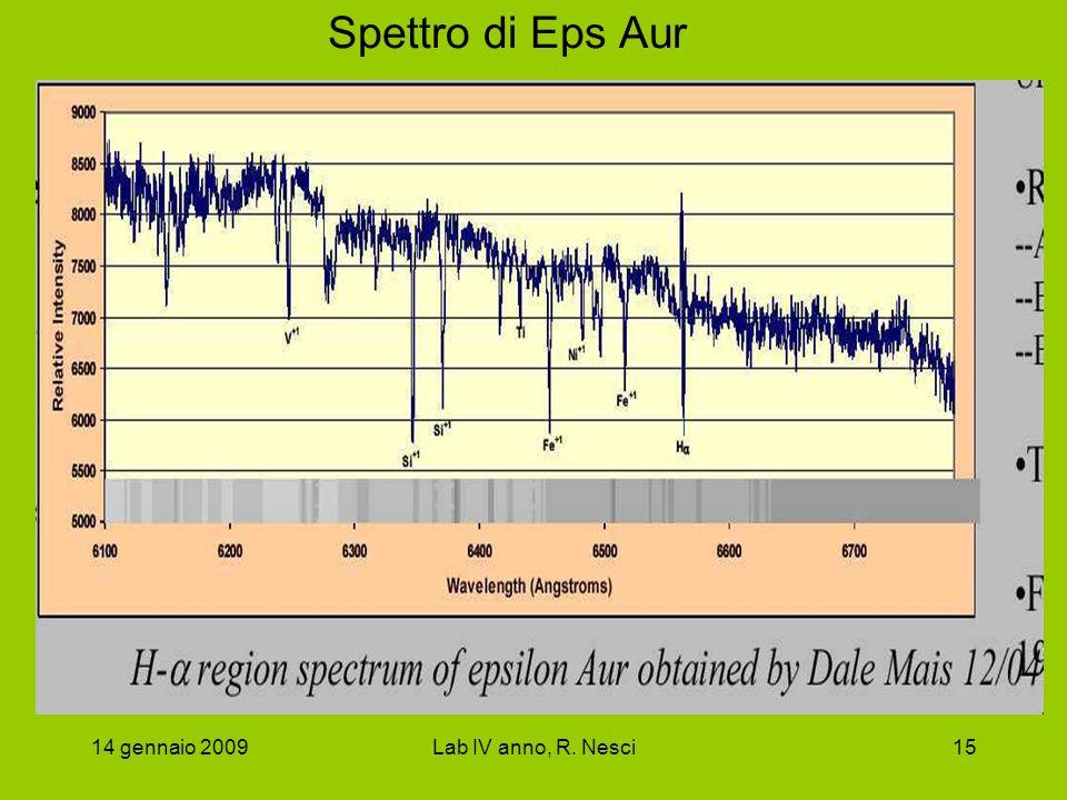14 gennaio 2009Lab IV anno, R. Nesci15 Spettro di Eps Aur