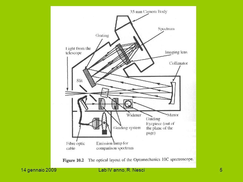 14 gennaio 2009Lab IV anno, R. Nesci6 Schema del sistema Eps Aur