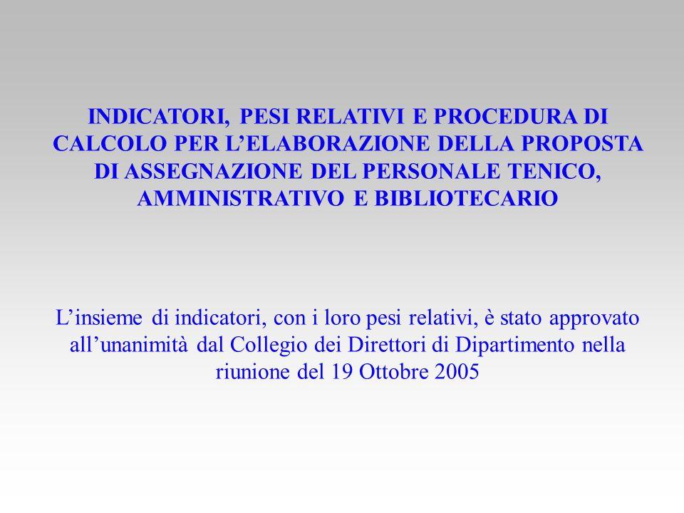 INDICATORI, PESI RELATIVI E PROCEDURA DI CALCOLO PER LELABORAZIONE DELLA PROPOSTA DI ASSEGNAZIONE DEL PERSONALE TENICO, AMMINISTRATIVO E BIBLIOTECARIO Linsieme di indicatori, con i loro pesi relativi, è stato approvato allunanimità dal Collegio dei Direttori di Dipartimento nella riunione del 19 Ottobre 2005