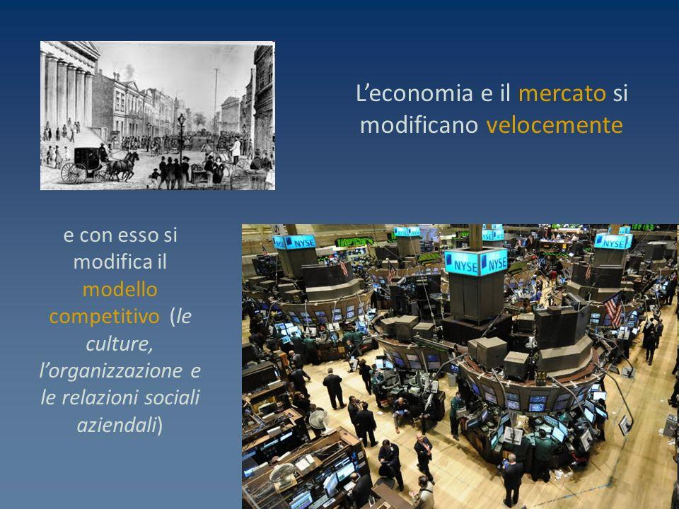 10 Leconomia e il mercato si modificano velocemente e con esso si modifica il modello competitivo (le culture, lorganizzazione e le relazioni sociali aziendali)