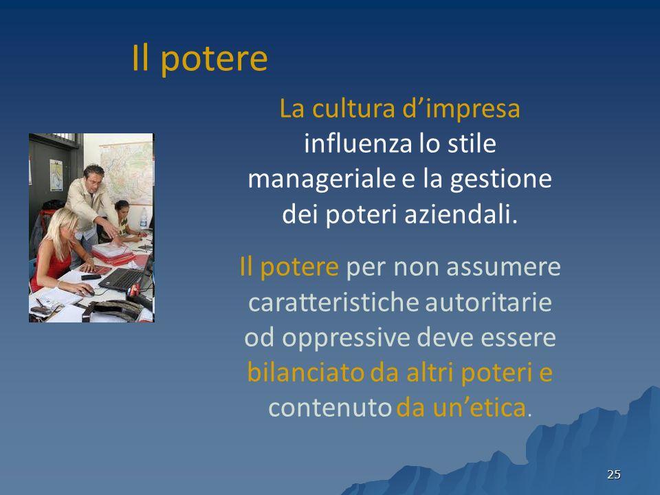 25 Il potere La cultura dimpresa influenza lo stile manageriale e la gestione dei poteri aziendali.