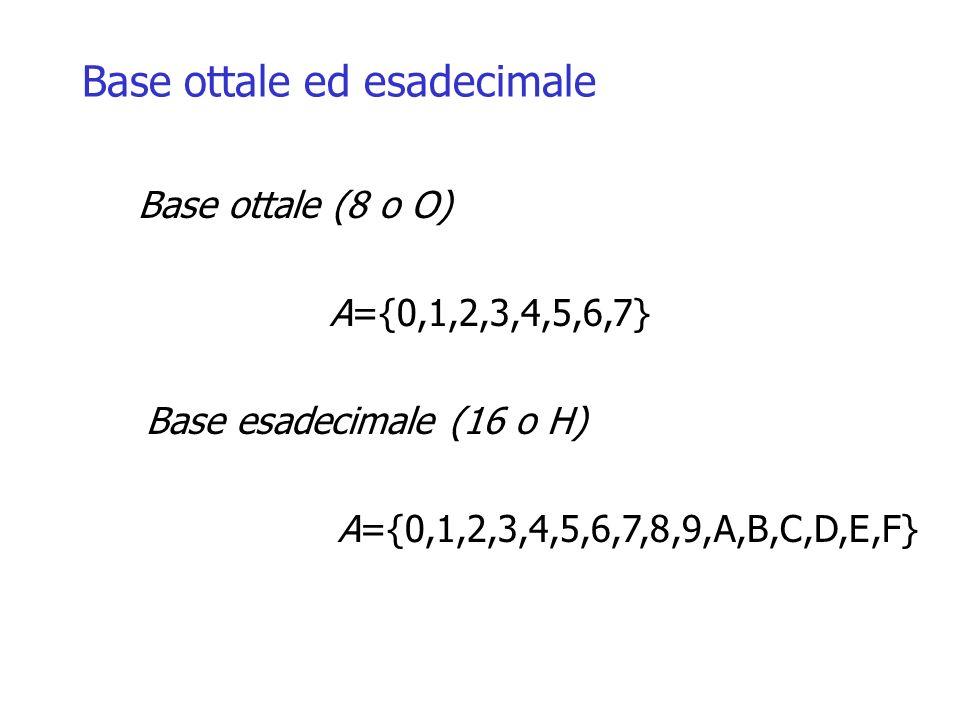 Base ottale ed esadecimale Base ottale (8 o O) A={0,1,2,3,4,5,6,7} Base esadecimale (16 o H) A={0,1,2,3,4,5,6,7,8,9,A,B,C,D,E,F}