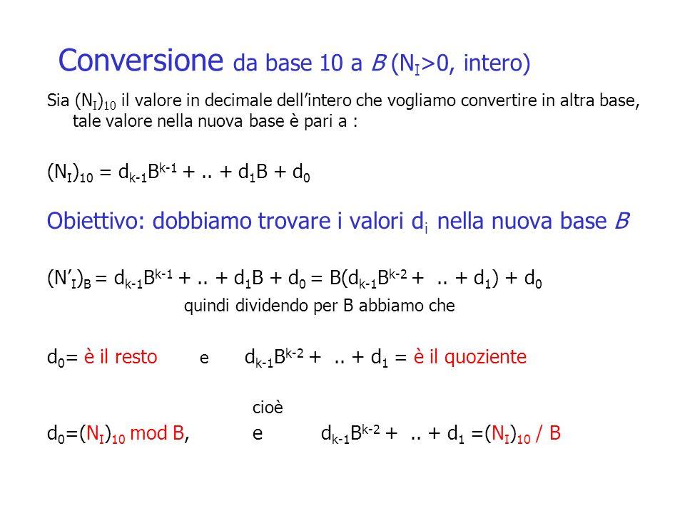 Conversione da base 10 a B (N I >0, intero) Sia (N I ) 10 il valore in decimale dellintero che vogliamo convertire in altra base, tale valore nella nuova base è pari a : (N I ) 10 = d k-1 B k-1 +..