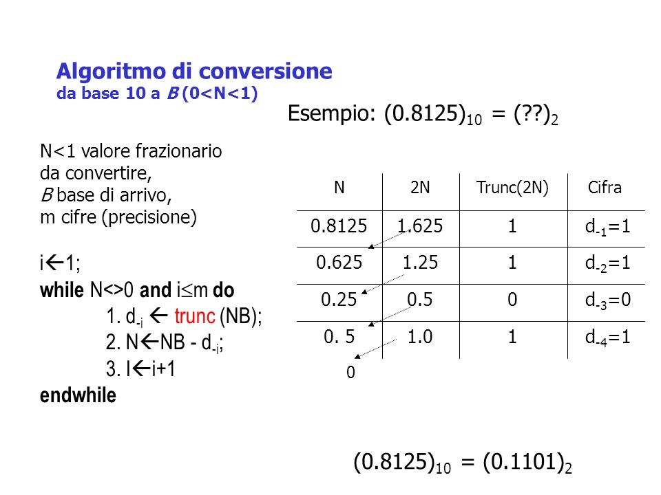 N<1 valore frazionario da convertire, B base di arrivo, m cifre (precisione) i 1; while N<>0 and i m do 1.