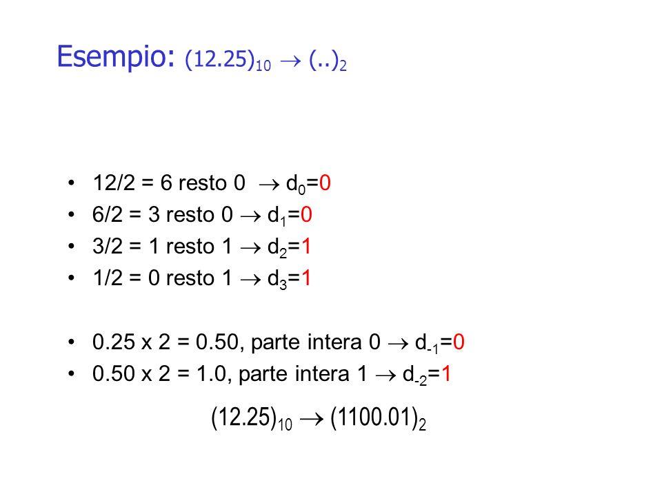 Esempio: (12.25) 10 (..) 2 12/2 = 6 resto 0 d 0 =0 6/2 = 3 resto 0 d 1 =0 3/2 = 1 resto 1 d 2 =1 1/2 = 0 resto 1 d 3 =1 0.25 x 2 = 0.50, parte intera 0 d -1 =0 0.50 x 2 = 1.0, parte intera 1 d -2 =1 (12.25) 10 (1100.01) 2