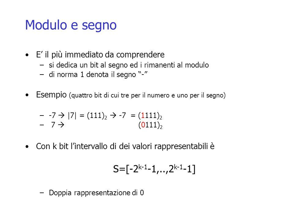 Modulo e segno E il più immediato da comprendere –si dedica un bit al segno ed i rimanenti al modulo –di norma 1 denota il segno - Esempio (quattro bit di cui tre per il numero e uno per il segno) –-7 |7| = (111) 2 -7 = (1111) 2 – 7 (0111) 2 Con k bit lintervallo di dei valori rappresentabili è S=[-2 k-1 -1,..,2 k-1 -1] –Doppia rappresentazione di 0