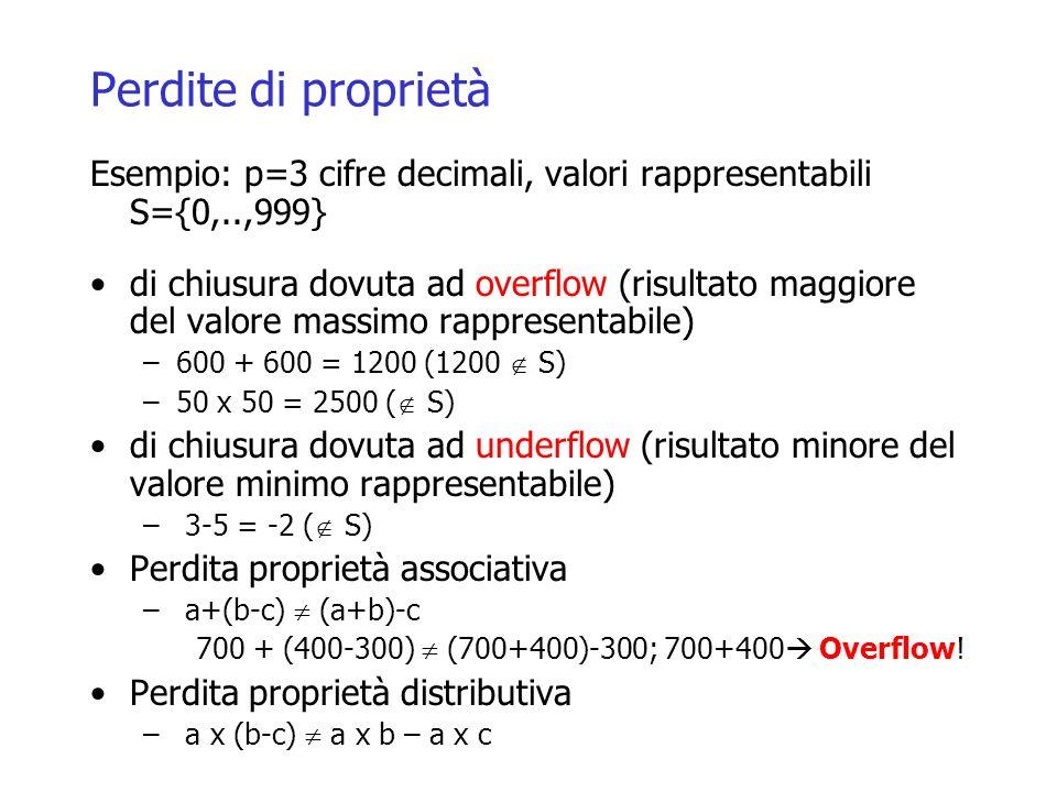Perdite di proprietà Esempio: p=3 cifre decimali, valori rappresentabili S={0,..,999} di chiusura dovuta ad overflow (risultato maggiore del valore massimo rappresentabile) –600 + 600 = 1200 (1200 S) –50 x 50 = 2500 ( S) di chiusura dovuta ad underflow (risultato minore del valore minimo rappresentabile) – 3-5 = -2 ( S) Perdita proprietà associativa – a+(b-c) (a+b)-c 700 + (400-300) (700+400)-300; 700+400 Overflow.