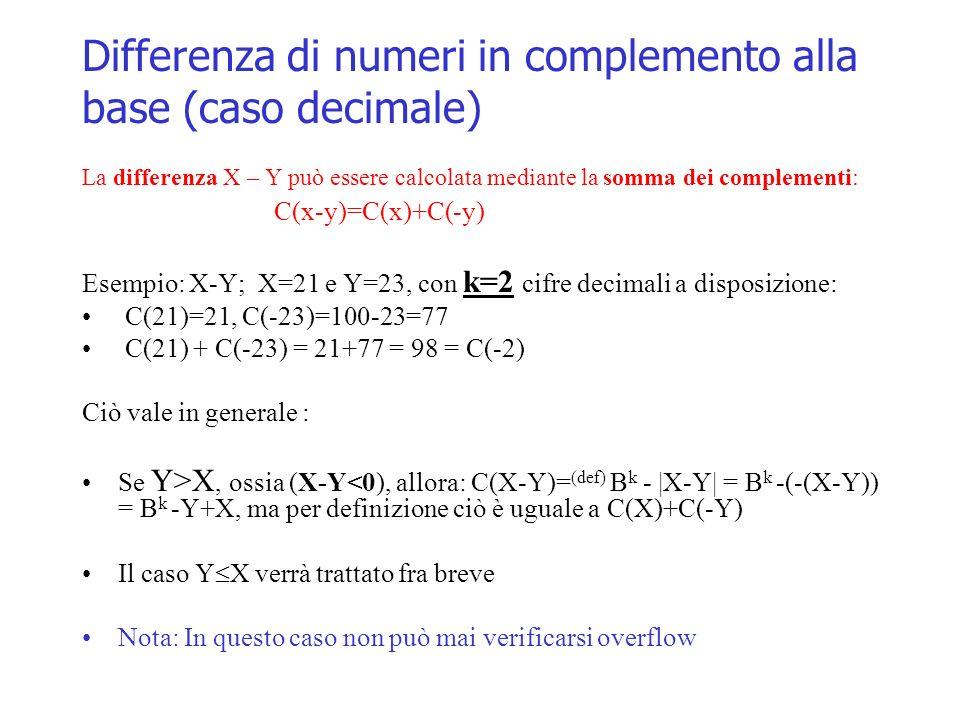 Differenza di numeri in complemento alla base (caso decimale) La differenza X – Y può essere calcolata mediante la somma dei complementi: C(x-y)=C(x)+