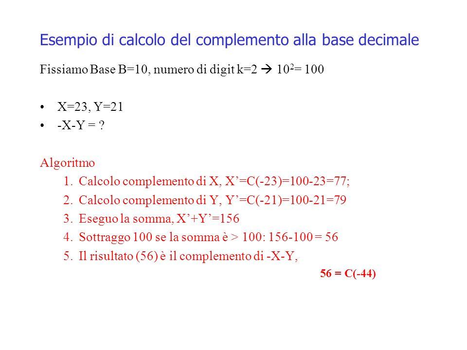 Esempio di calcolo del complemento alla base decimale Fissiamo Base B=10, numero di digit k=2 10 2 = 100 X=23, Y=21 -X-Y = ? Algoritmo 1.Calcolo compl