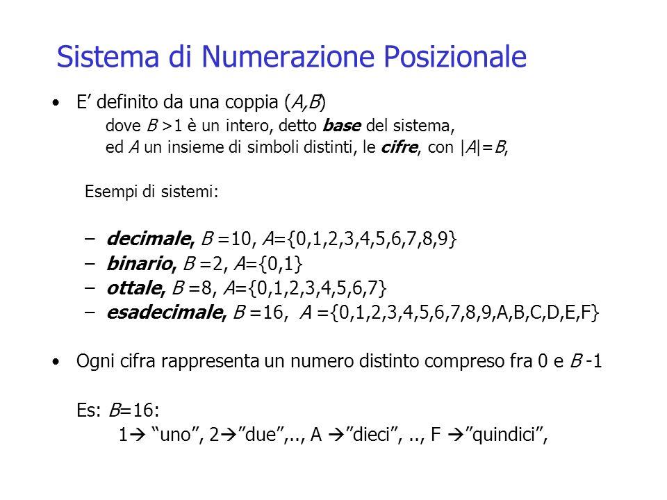 Sistema di Numerazione Posizionale E definito da una coppia (A,B) dove B >1 è un intero, detto base del sistema, ed A un insieme di simboli distinti,