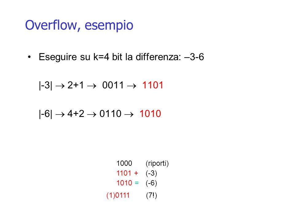 Overflow, esempio Eseguire su k=4 bit la differenza: –3-6 |-3| 2+1 0011 1101 |-6| 4+2 0110 1010 1101 +(-3) 1010 =(-6) 1000(riporti) (1)0111 (7!)