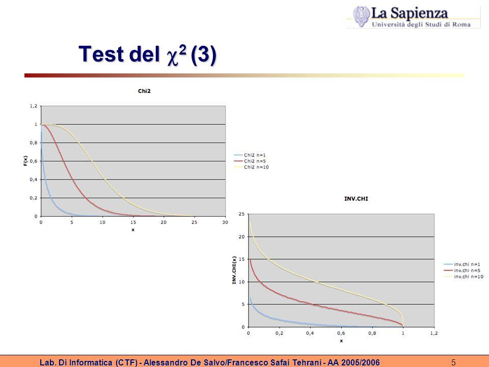 Lab. Di Informatica (CTF) - Alessandro De Salvo/Francesco Safai Tehrani - AA 2005/20065 Test del 2 (3)