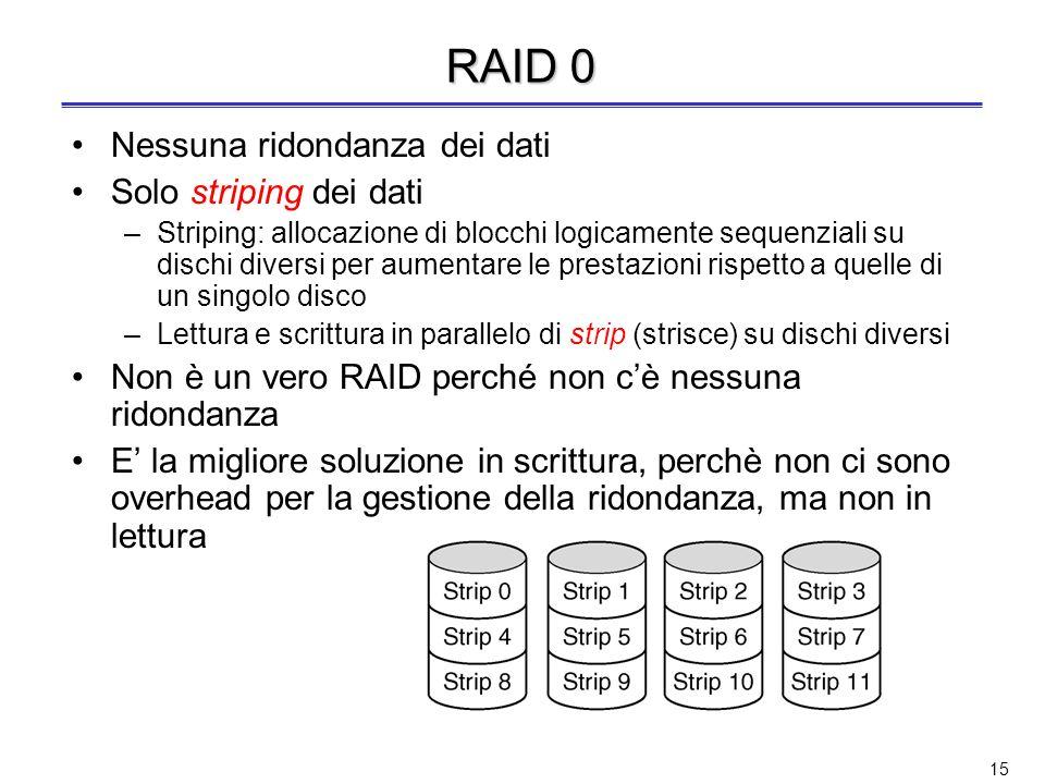 14 Livelli RAID