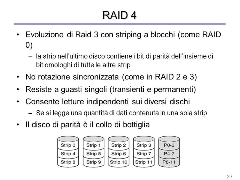 19 RAID 3: esempio P 10010011 11001101 10010011... Record logico 100100110100100110 110011011110011011 100100110100100110 110011011110011011 Record fi