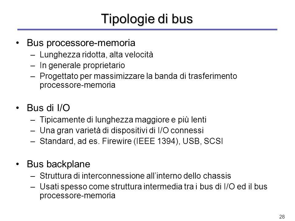 27 Transazioni sul bus Transazione sul bus –Invio dellindirizzo e del comando da parte dellunità master –Invio o ricezione dei dati da parte dellunità