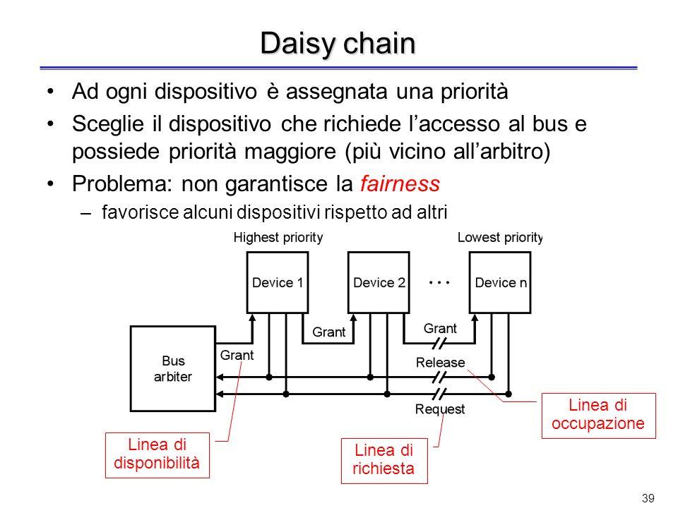 38 Arbitraggio del bus Permette di decidere quale dispositivo sarà il prossimo bus master autorizzato allutilizzo del bus –Consente di risolvere possi