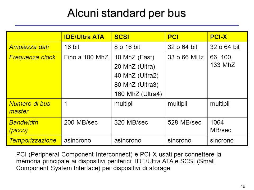 45 Opzioni di progettazione di un bus OpzionePrestazioni elevateCosto basso Parallelismo busLinee indirizzi e dati separate Linee indirizzi e dati mul