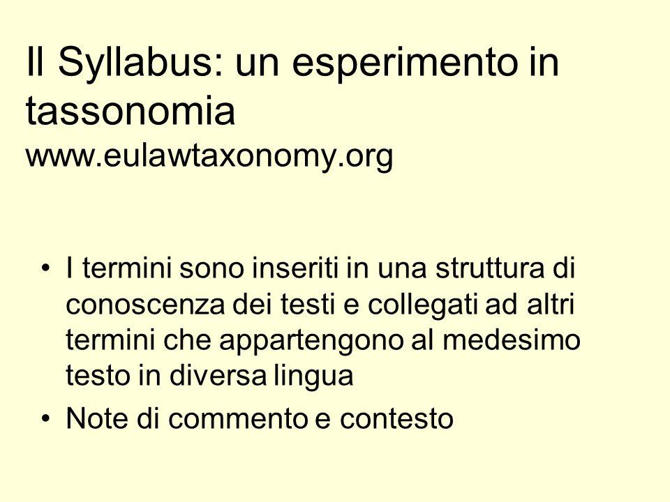 Il Syllabus: un esperimento in tassonomia www.eulawtaxonomy.org I termini sono inseriti in una struttura di conoscenza dei testi e collegati ad altri termini che appartengono al medesimo testo in diversa lingua Note di commento e contesto