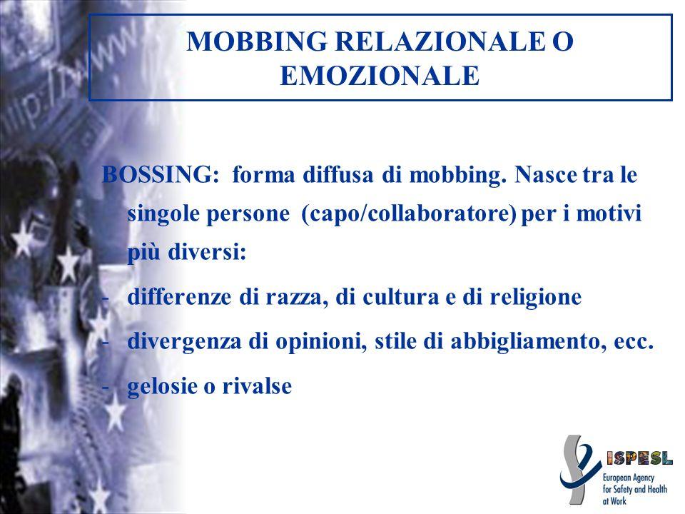 MOBBING RELAZIONALE O EMOZIONALE BOSSING: forma diffusa di mobbing. Nasce tra le singole persone (capo/collaboratore) per i motivi più diversi: -diffe