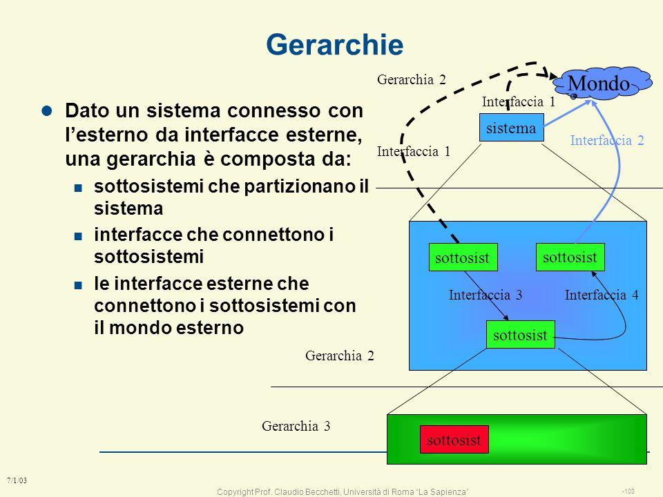 Copyright Prof. Claudio Becchetti, Università di Roma La Sapienza -102 7/1/03 Dal sistema al dettaglio:gerarchie e zoom Divide et Impera ! l Se il sis