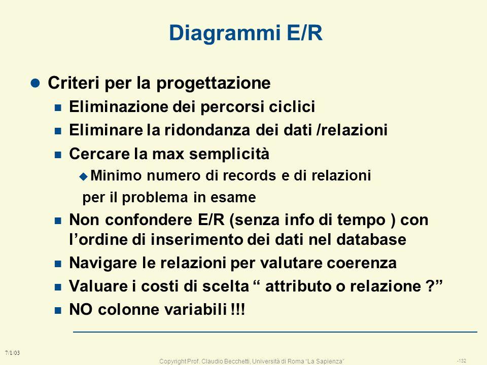 Copyright Prof. Claudio Becchetti, Università di Roma La Sapienza -131 7/1/03 Modello in Access