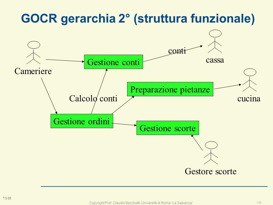 Copyright Prof. Claudio Becchetti, Università di Roma La Sapienza -132 7/1/03 Diagrammi E/R l Criteri per la progettazione n Eliminazione dei percorsi