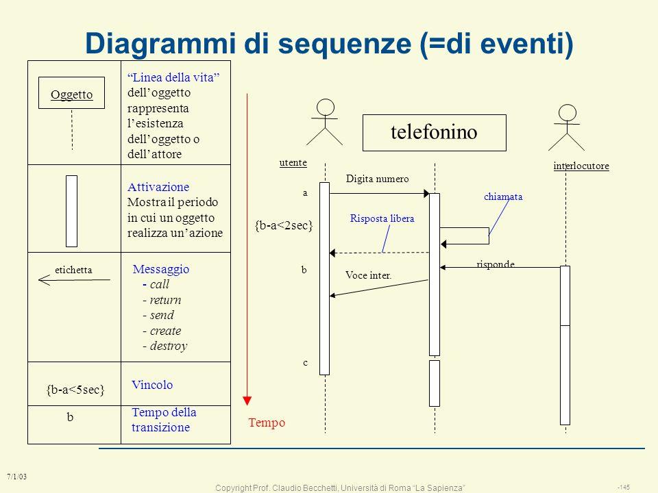 Copyright Prof. Claudio Becchetti, Università di Roma La Sapienza -144 7/1/03 Diagramma di eventi l I diagrammi di interazioni descrivono come vengono