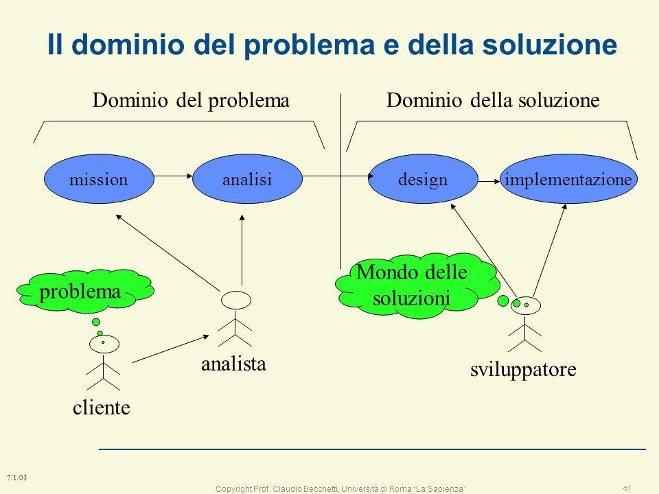 Copyright Prof. Claudio Becchetti, Università di Roma La Sapienza -50 7/1/03 Gli errori dellanalista 2 l esempio: una società di consulenza invia un i