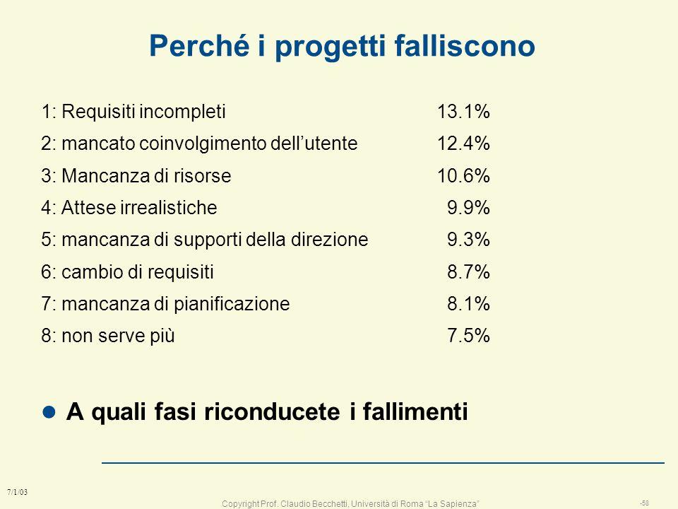 Copyright Prof. Claudio Becchetti, Università di Roma La Sapienza -57 7/1/03 fallimento dei progetti software l in che cosa falliscono ? n funzioni, t