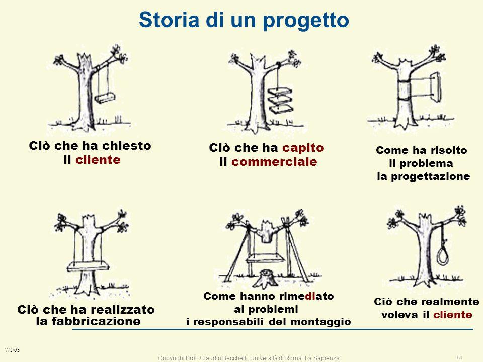 Copyright Prof. Claudio Becchetti, Università di Roma La Sapienza -59 7/1/03 tipologie dei requisiti l tipologie di requisiti n funzionali deve fare n