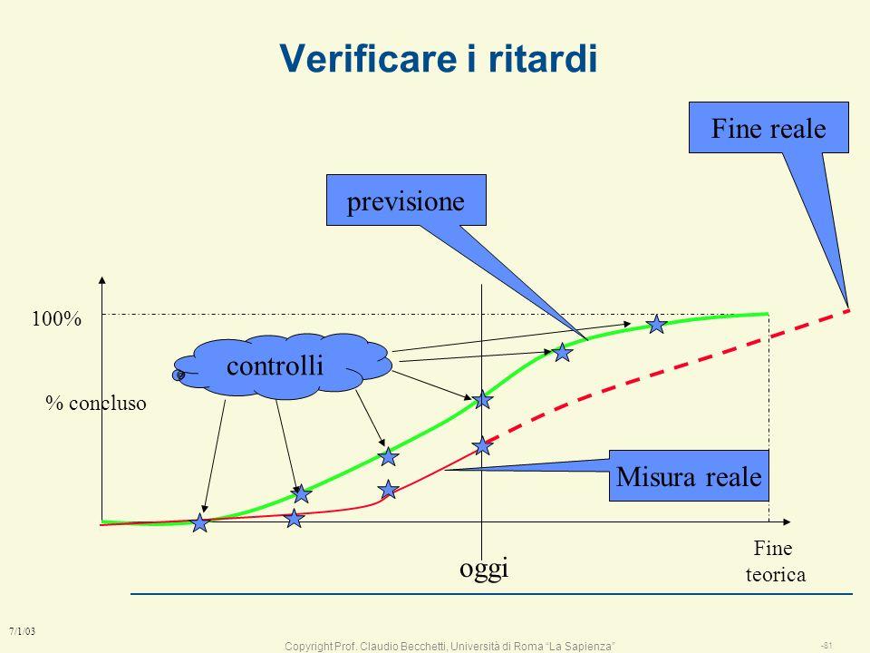 Copyright Prof. Claudio Becchetti, Università di Roma La Sapienza -80 7/1/03 Problemi della pianificazione/controllo l pianificazione n valutazione de
