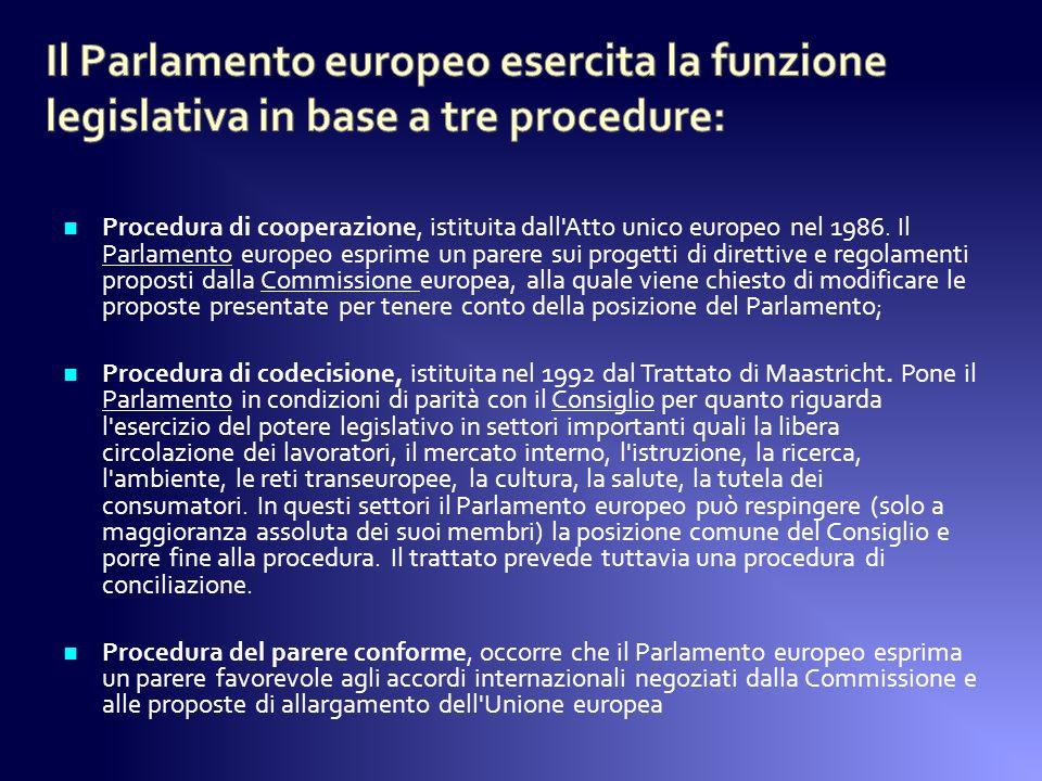 Procedura di cooperazione, istituita dall Atto unico europeo nel 1986.