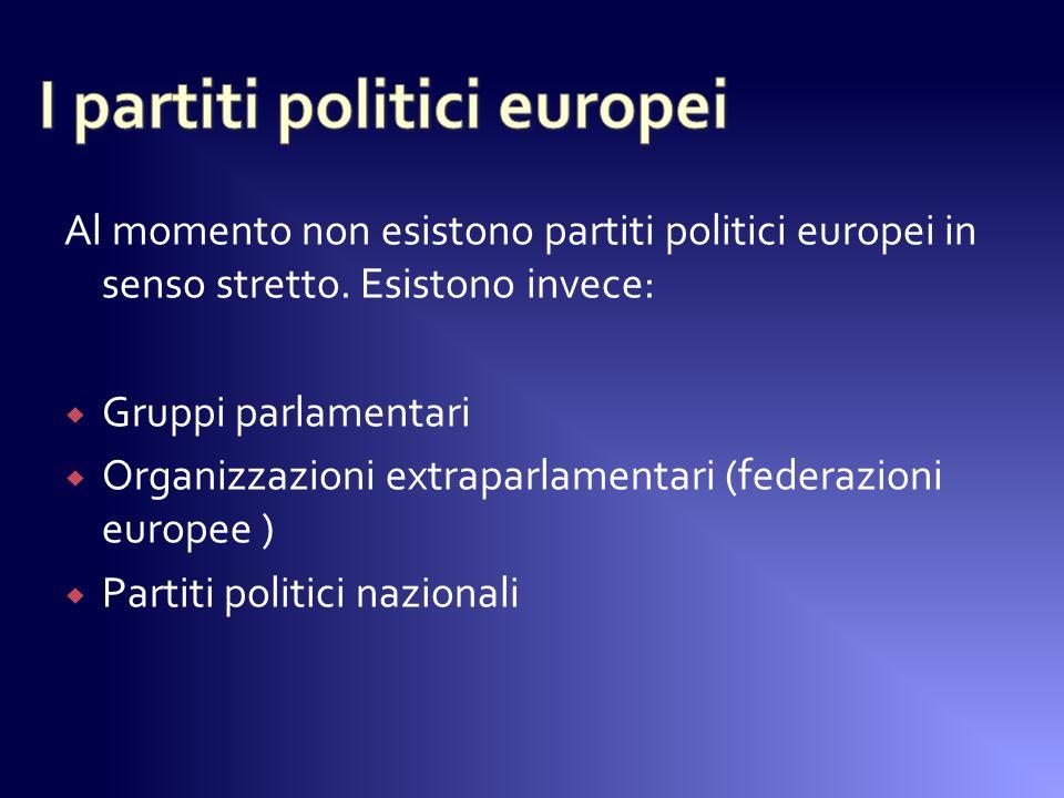 Lo statuto dei partiti europei, entrato in vigore nel 2004, ha stabilito le condizioni necessarie al riconoscimento di un partito politico a livello europeo (riconoscimento che dà diritto al finanziamento comunitario).