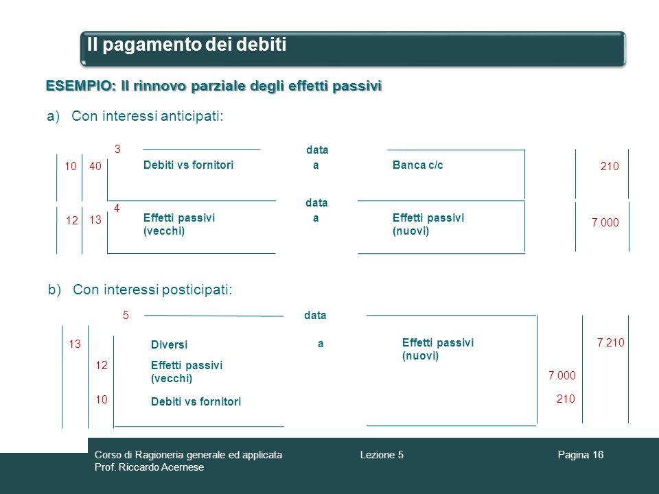 Il pagamento dei debiti ESEMPIO: Il rinnovo parziale degli effetti passivi a)Con interessi anticipati: data aEffetti passivi (vecchi) data Effetti pas